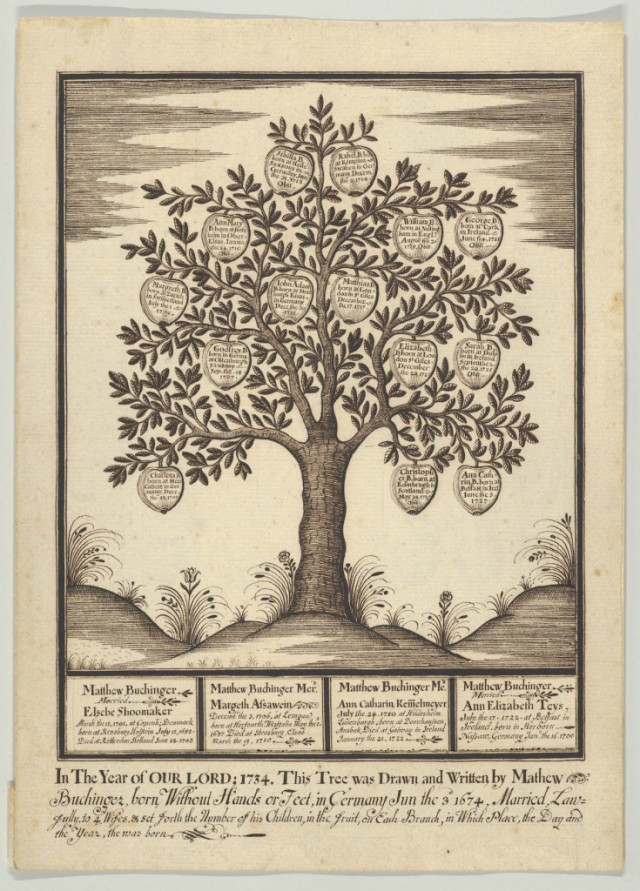 Buchinger_Family-Tree_Collection-of-Ricky-Jay-735x1024